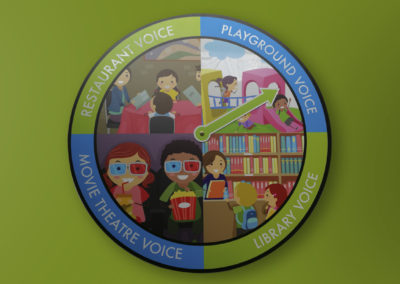 SPARK Schools Printed Voice Chart Wheel